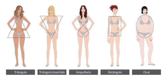 Desenho de cinco tipos de corpo de mulher